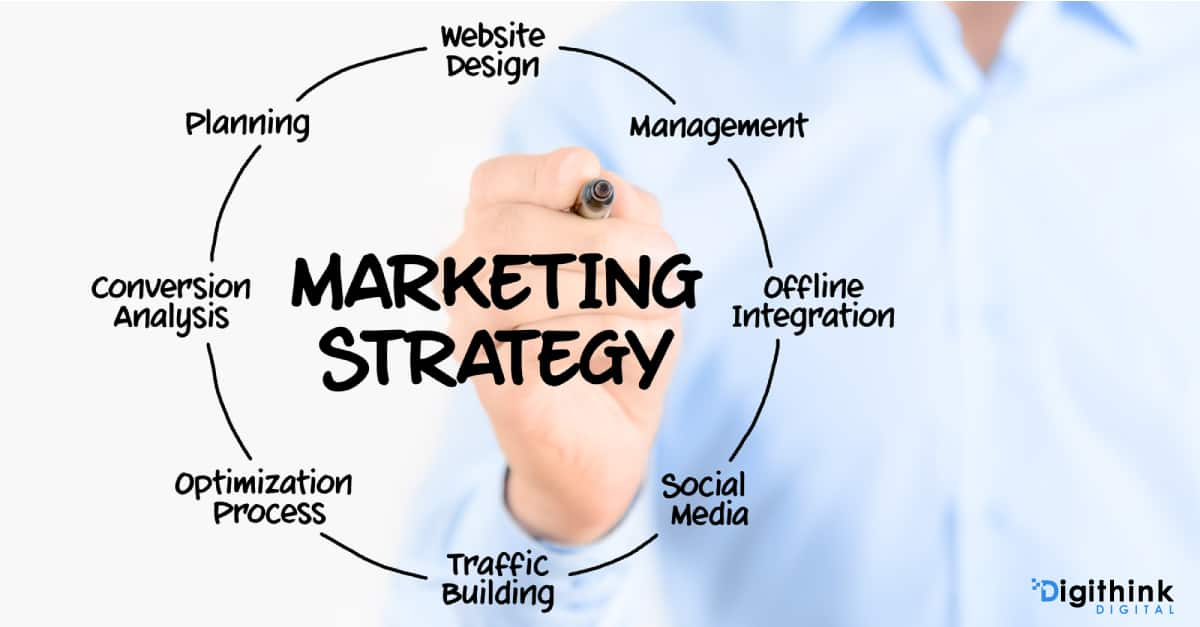 A Horizontal Sales Funnel Illustration with the caption Marketing Strategy written above it